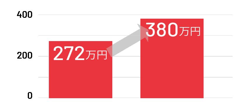 data_5